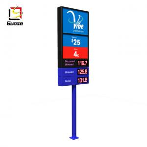 directional digital signage